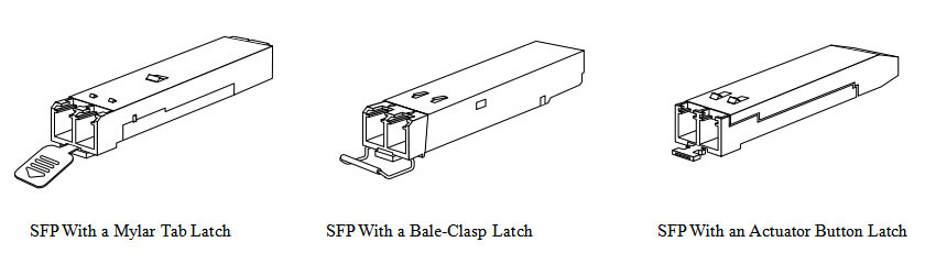 SFP-transceiver-types-of-latch