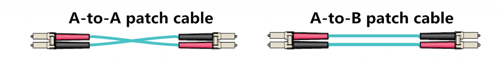 Duplex patch cable