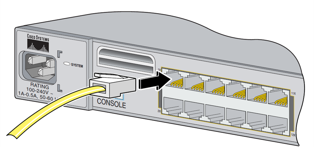 RJ45 Port Connection