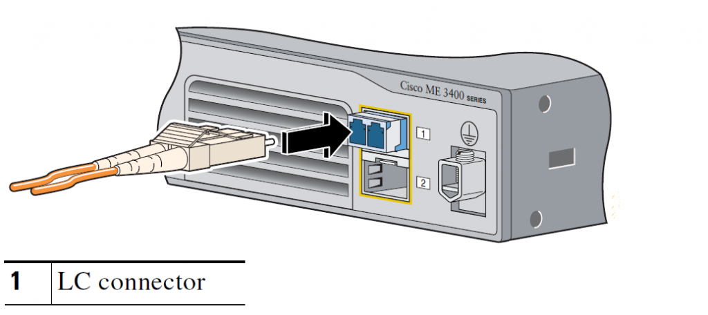 Cisco ME 3400 SFP port connection