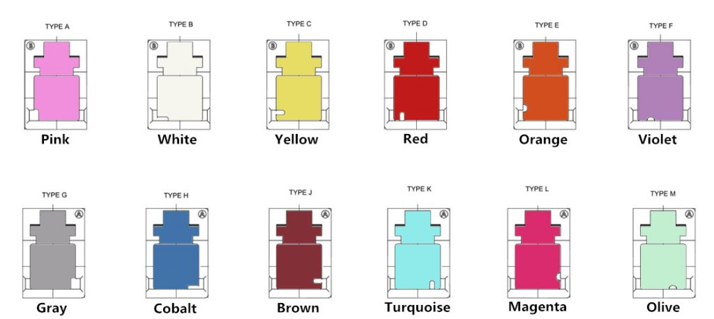 color code of keyed LC products