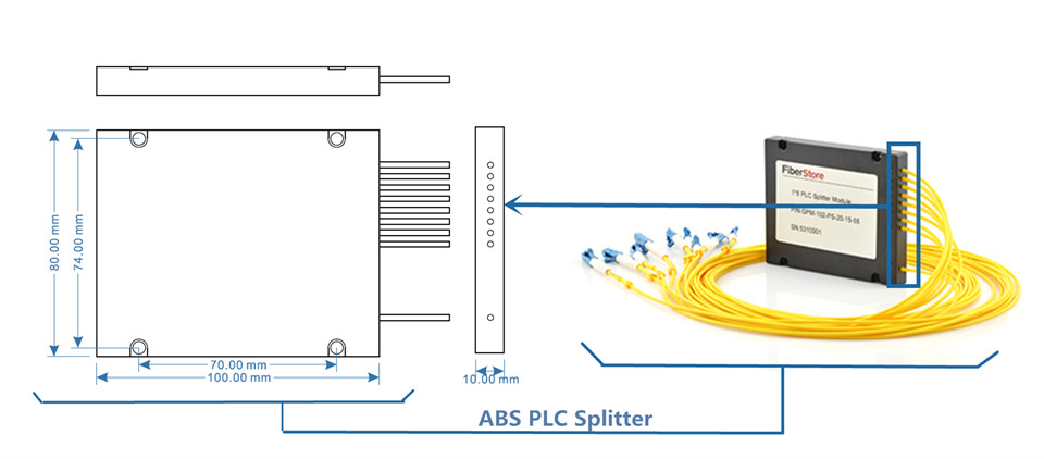 ABS PLC splitter