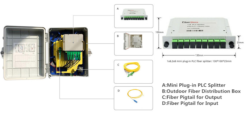 mini plug-in PLC splitter