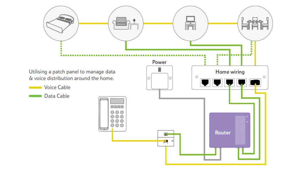 Fiber To Home    Wiring       Diagram      Better    Wiring       Diagram    Online