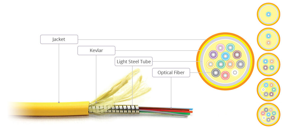 armored fiber cable structure