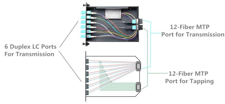 Cable Management Archives - Tutorials Of Fiber Optic Products