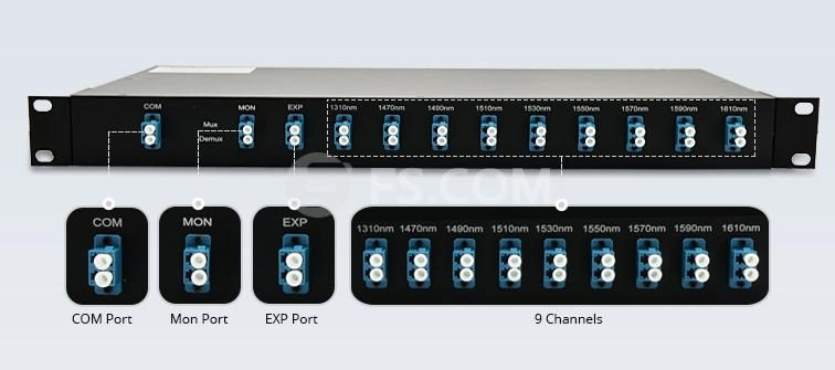 1310nm, monitor port and expansion port