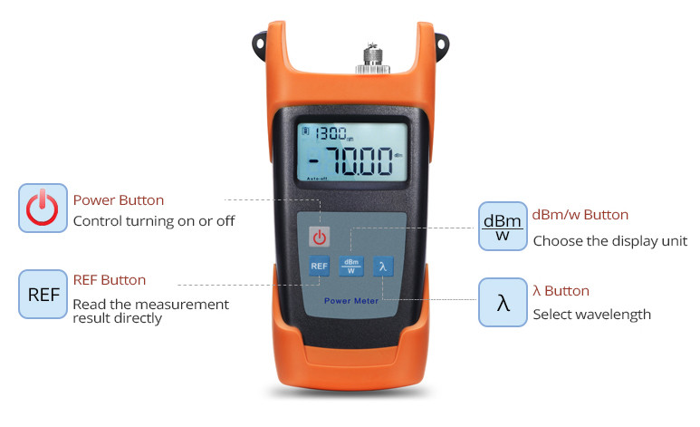 how to use optical power meter: buttons