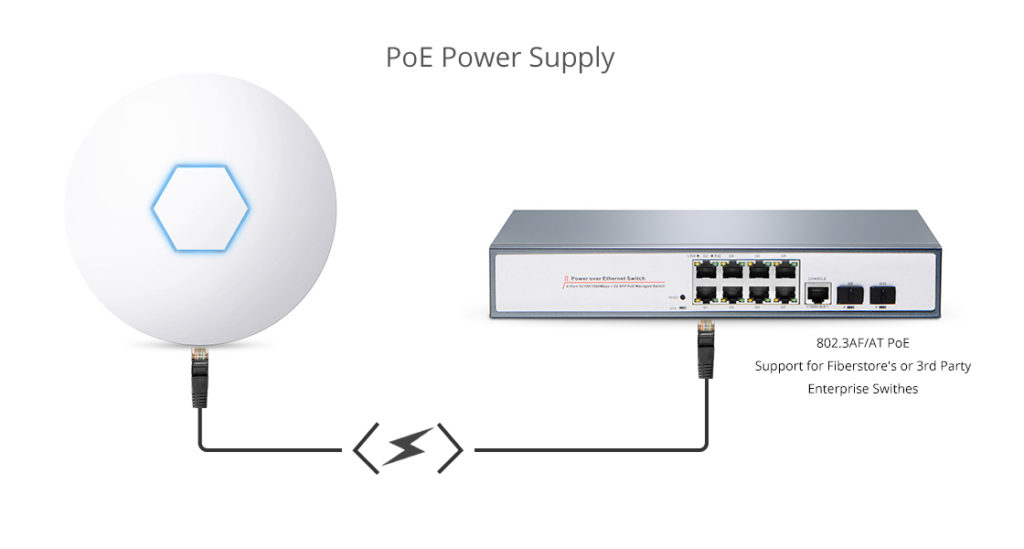 PoE wireless access point