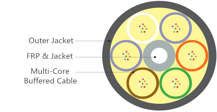 unitized distribution fiber cable