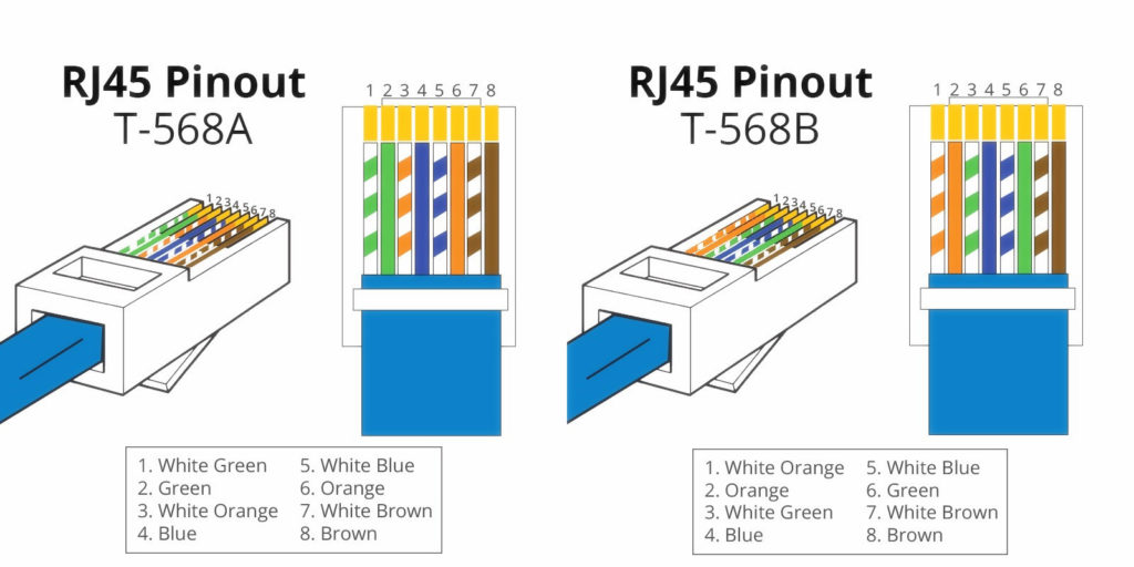 Rj45 Cat5e Wiring Diagram Straight