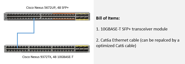10GBASE-T cable 1