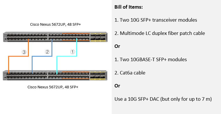 10GBASE-T cable 3