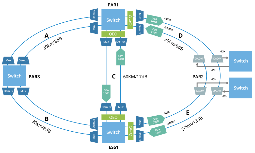 diagram of a ring network topology gallery