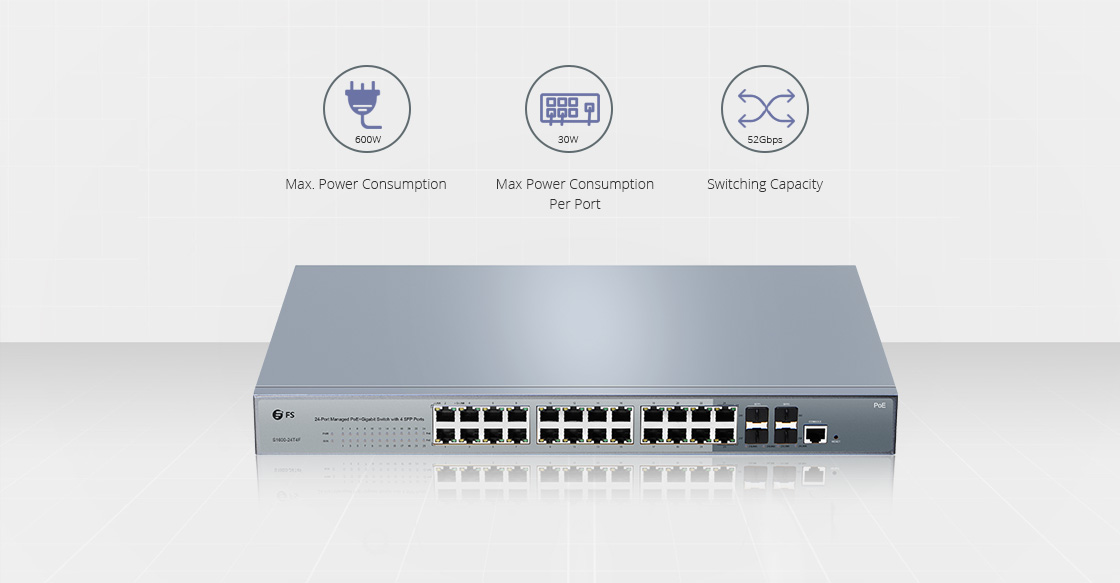 24 port PoE switch price