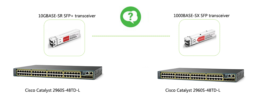connect 10GBASE-SR to 1000BASE-SX