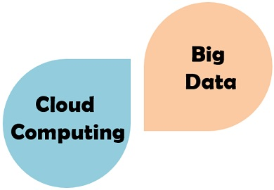 cloud computing vs big data