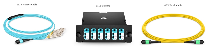 MTP Solutions